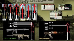 pubg 8x scope range cheat sheet for aim points and range finding pubattlegrounds