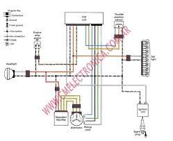 suzuki 400 king quad wiring suzuki wiring diagrams
