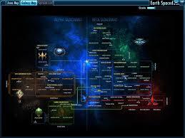 Galaxy Map Galaxy Map Raptr