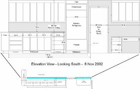 Kitchen Design Measurements Standard Kitchen Cabinet Height With