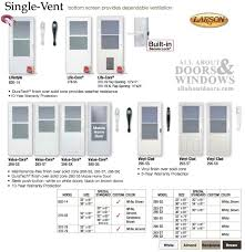 Peachtree Doors And Windows Parts by Value Core Traditional Self Storing Storm Door