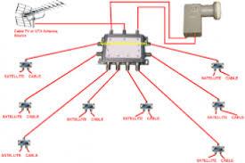 dish plus cable wiring diagrams dish network diagrams dish tv