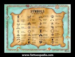 cherokee tribal tattoos and their meanings pictures to pin on