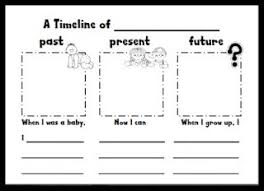 best 25 verb to be past ideas on pinterest to be past tense