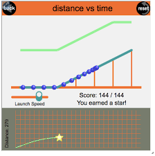 Challenge Physics Challenge Your Students Understanding Of Position Time And