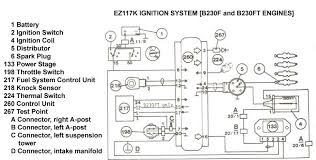 bee r or any rev limiter help turbobricks forums