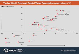 economics new zealand may 2014