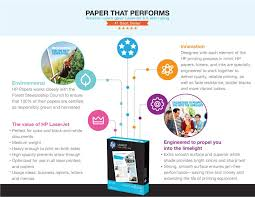 Best Paper For Resume Printing by Amazon Com Hp Paper Laserjet Poly Wrap 24lb 8 5 X 11 Letter