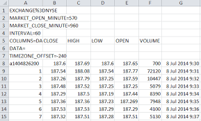 free intraday stock data in excel