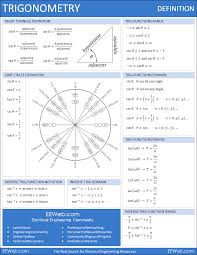 quick study guides math help electronics and electrical engineering tools eeweb