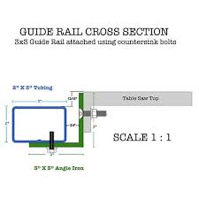 diy biesemeyer table saw fence diy table saw guide rail plans download the pdf verysupercool tools
