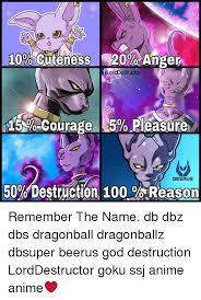 Remember The Name Meme - 10 cuteness 20 anger oro 15 courage 5 pleasure 50 destruction