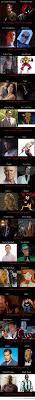 dexter thanksgiving episode 143 best dexter images on pinterest dexter morgan serial
