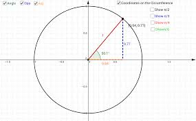 Sin Cos Tan Worksheet Interactive Unit Circle Geogebra