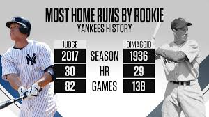 Aaron Judge Breaks Joe Dimaggio S Yankees Rookie Home Run Record - espn stats info on twitter aaron judge s 5th inning hr was his