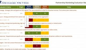 partnership marketing strategy scorecard demand metric