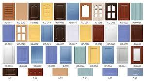 Kitchen Cabinet Door Materials Kitchen Cabinet Door Materials Kitchen