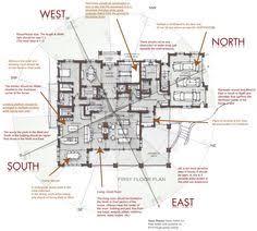 Home Plan Design According To Vastu Shastra Home Design According Vastu Shastra House Plans And Ideas