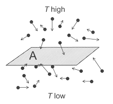 thermal conductivity wikipedia
