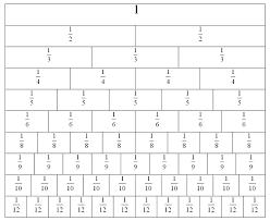 fraction bars worksheet 31 best fractions walls strips and bars