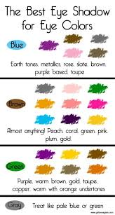 What Colors Look Good With Green Best 25 Eyeshadow Guide Ideas On Pinterest Everyday Eye Makeup