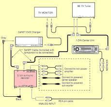 clarion wiring diagram u0026 clarion marine xmd3 wiring diagram on