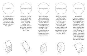 project tokyo toronto details u2013 andrew choptiany