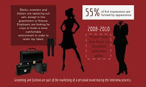 what women ought to wear to an interview infographic visualistan