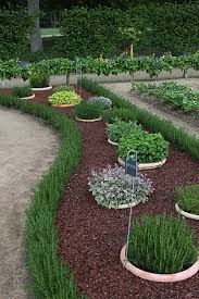 Ideas Garden Garden Design Ideas Small Areas Garden Design Ideas Home Decor