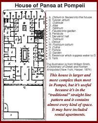 roman insula floor plan atrium house plans roman villa plan bungalow cool ancient rome domus