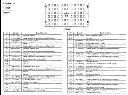 2005 mustang fuse diagram 2009 ford mustang fuse box diagram