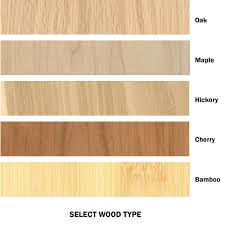 Cabinet Wood Types Types Of Wood Show More Images Pics