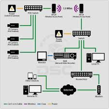 poe cat5 wiring diagram kwikpik me