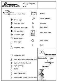 toyota wiring diagram abbreviations toyota fuse box abbreviations