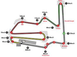 Circuit Of The Americas Track Map by Grand Prix Of Japan Motogp