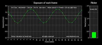 flicker graph to enlarge