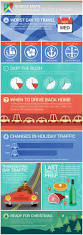what happened on thanksgiving day google determines best travel times for thanksgiving week