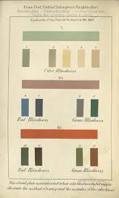 Medicine For Color Blindness Oliver Wendell Holmes