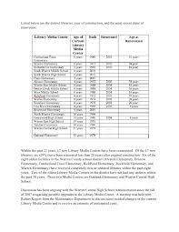 home design checklist renovation checklist template questionnaire template 12 30