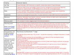 great resume summary statements cozy design resume summary statement example 6 resume summary download resume summary statement example