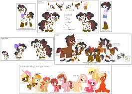 cosmopolitan cosmo reference sheet bio by gabbypaint