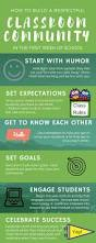 best 25 year 1 classroom ideas on pinterest preschool