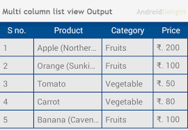 xamarin android table layout android delight tutorials for android development tablelayout