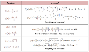 inverses of functions she loves math