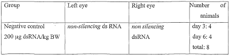 patent ep1495121a2 means and methods for the specific inhibition