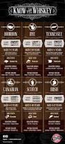 cadeau autour du whisky les 79 meilleures images du tableau bourbon sur pinterest