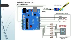 arduino based parking lot