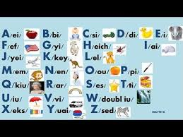 how to teach reading with phonics 2 12 cvcs 3 letter words
