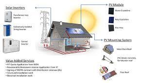pv system design solar photovoltaic pv system integrator pensolar