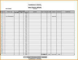 sale report template excel sales call report template free mickeles spreadsheet sle